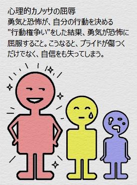 の 屈辱 カノッサ カノッサの屈辱 (テレビ番組)